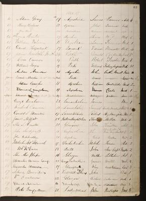 William Macewen's matriculation record - full page, 1866