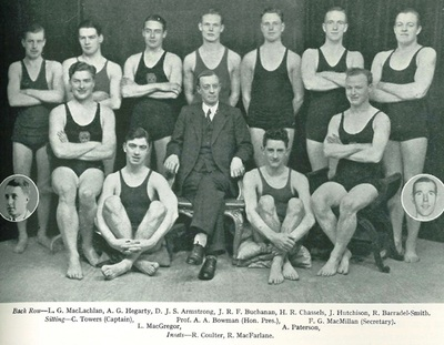 GUAC swimming section, men 1935-6