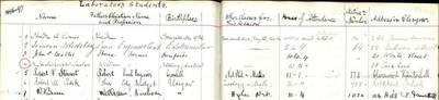 Marian entry in Natural Philosophy student entrance register 1896-97