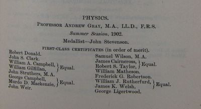 Frederick Gordon Robertson, First Class Physics Certificate, University Calendar 1903-1904